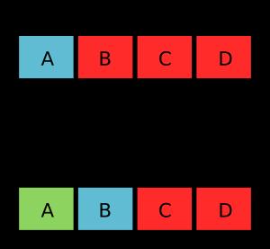 lexer-input